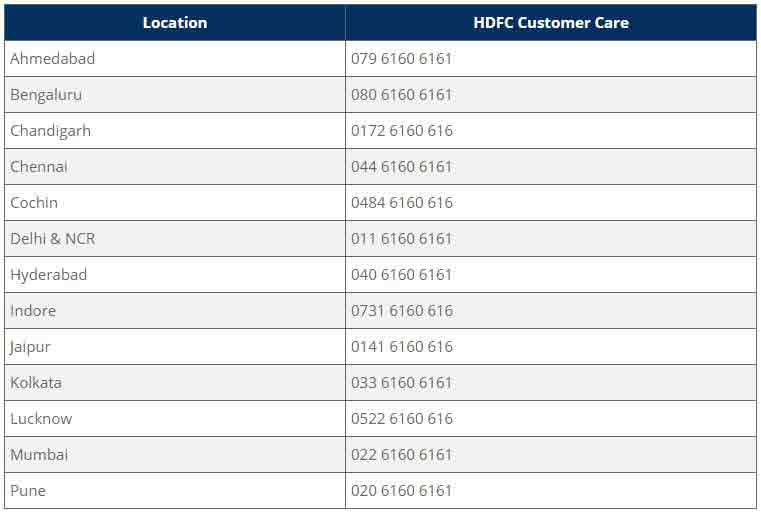 hdfc-bank-coustomer-care