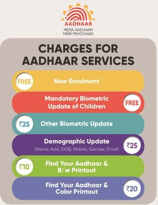 Aadhae center in csc apply